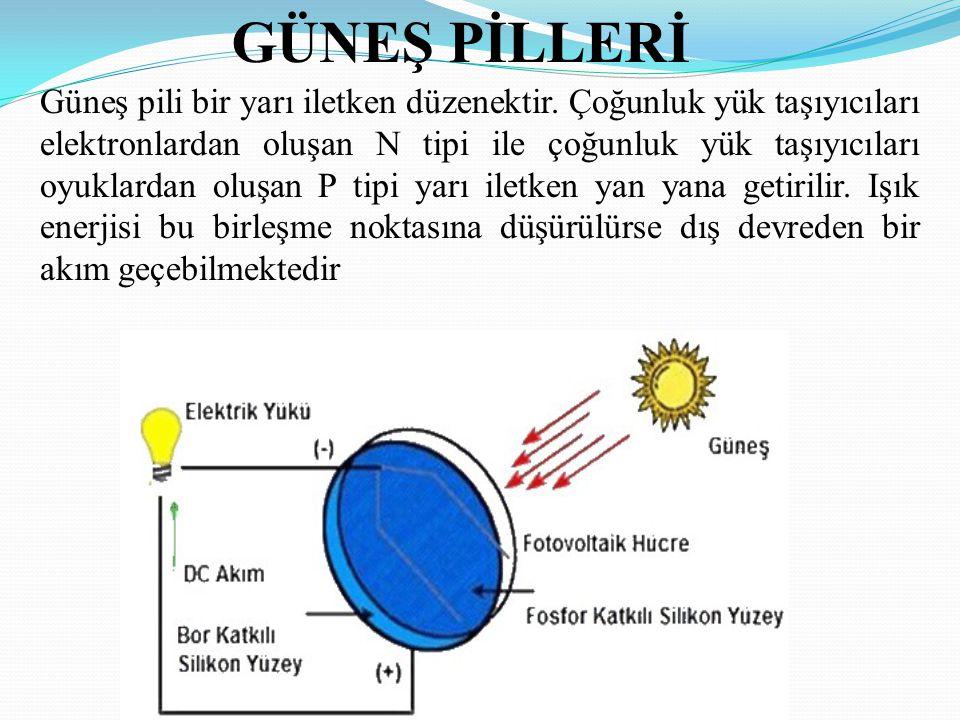 GÜNEŞ PİLLERİ