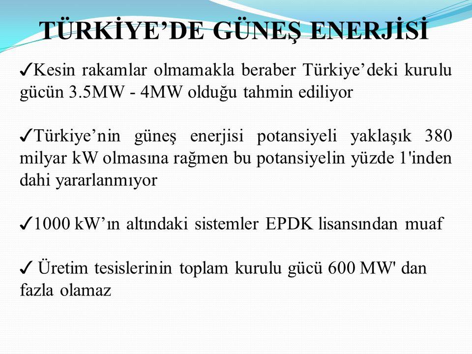TÜRKİYE'DE GÜNEŞ ENERJİSİ