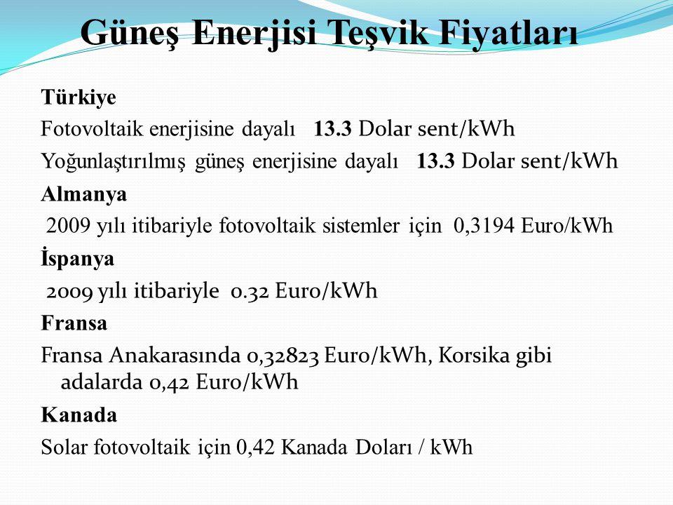 Güneş Enerjisi Teşvik Fiyatları