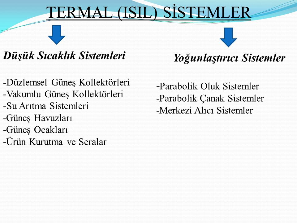 TERMAL (ISIL) SİSTEMLER