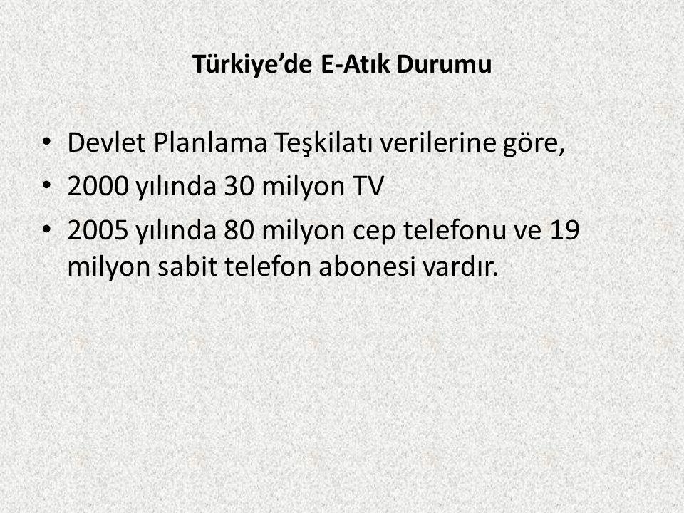 Türkiye'de E-Atık Durumu