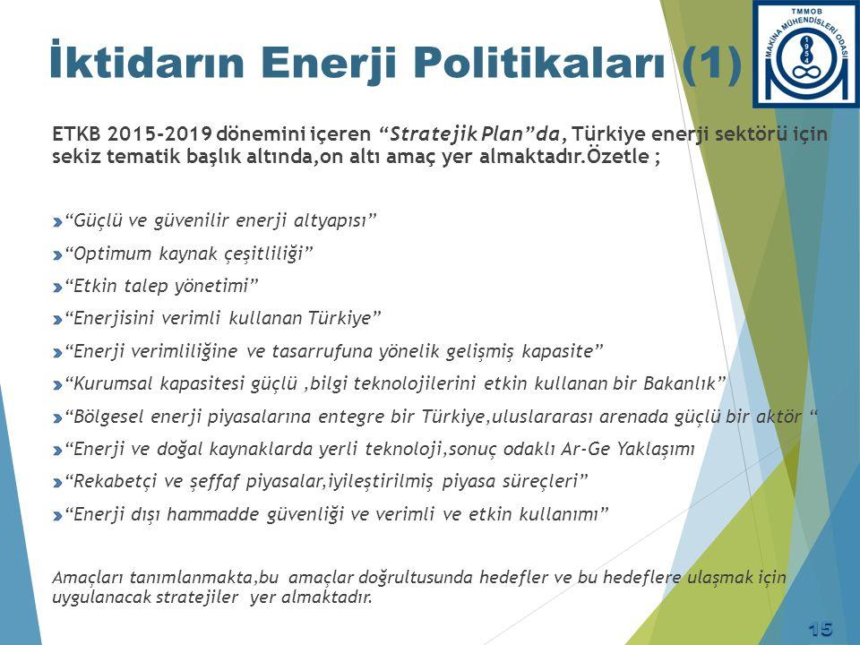 İktidarın Enerji Politikaları (2)