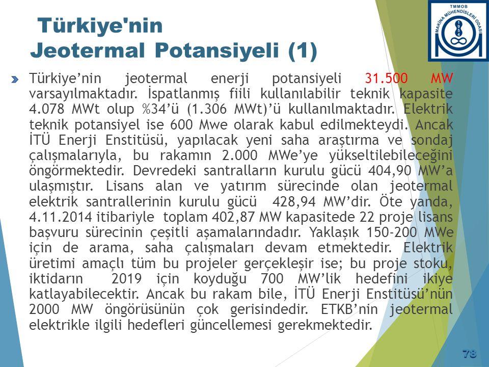Türkiye nin Jeotermal Potansiyeli (2)