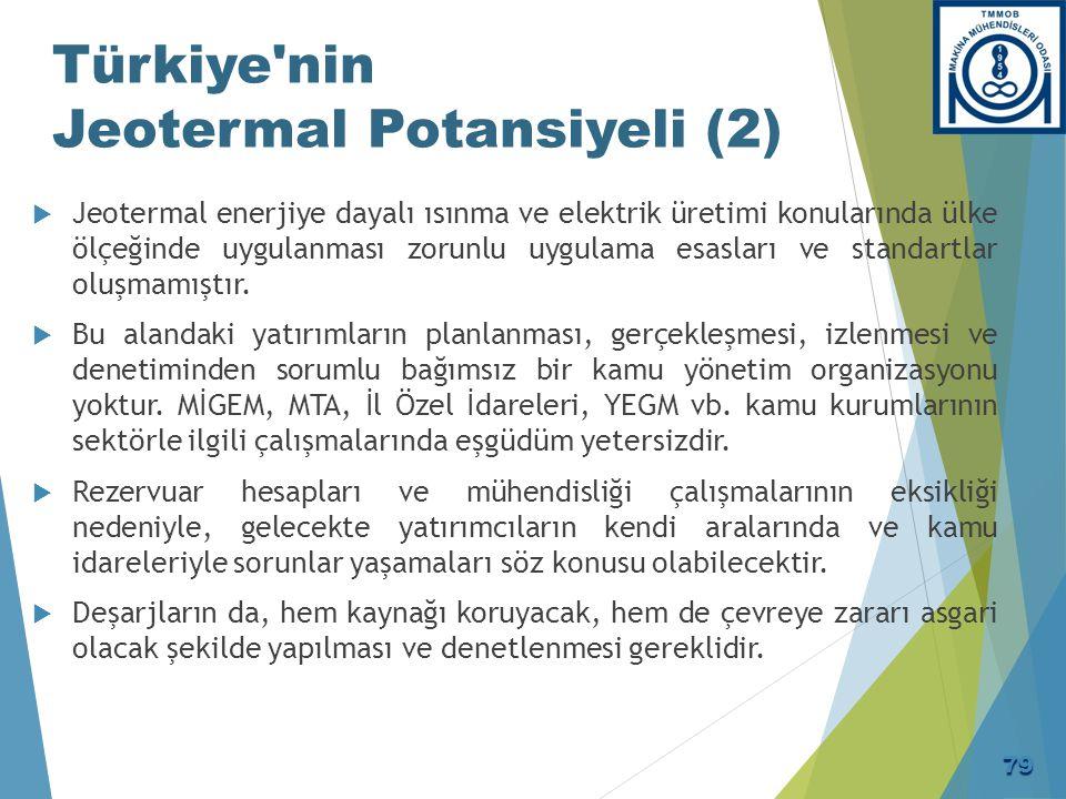 BİYOKÜTLE ENERJİSİ/BİYOYAKITLAR