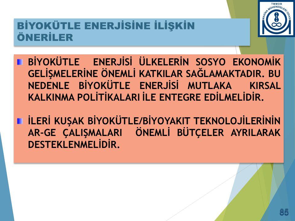 Türkiye'nin Güneş Enerjisi Potansiyelinin Bölgelere Göre Dağılımı
