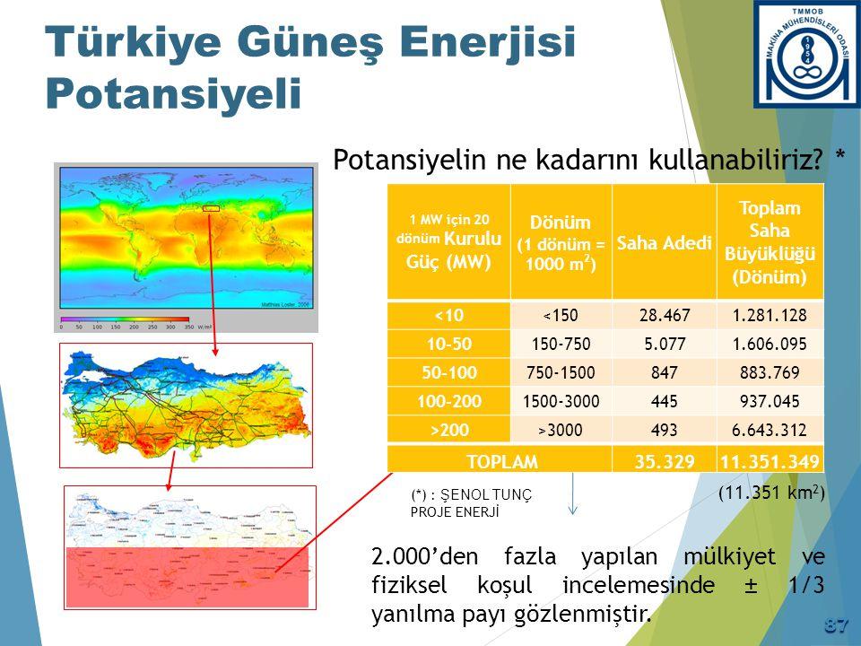 Güneş Enerjisi Potansiyelinin Elektrik Üretimi Amaçlı Kullanımı