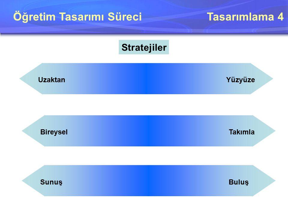 Öğretim Tasarımı Süreci Tasarımlama 4