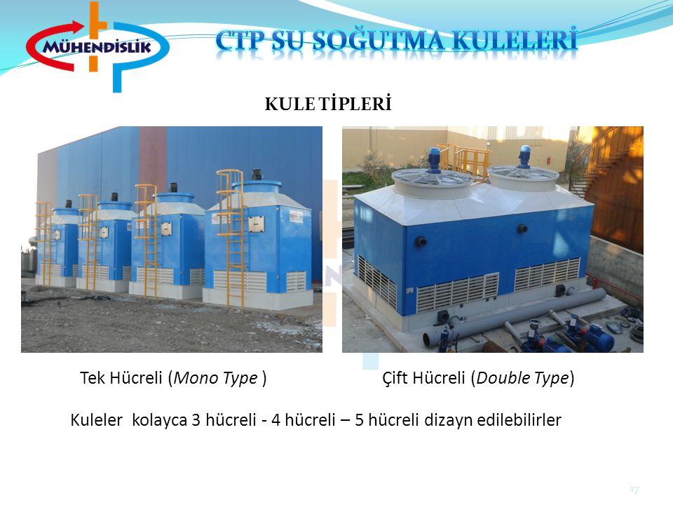 CTP su soğutma kulelerİ