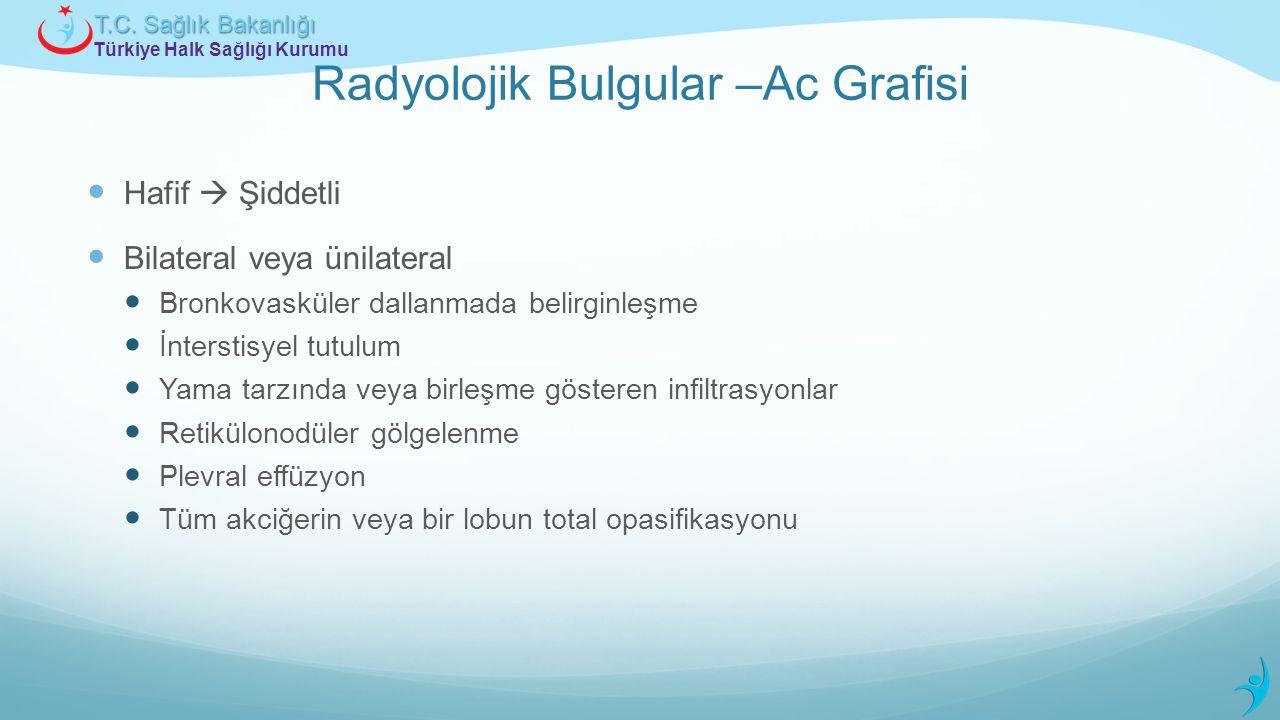 Radyolojik Bulgular –Ac Grafisi