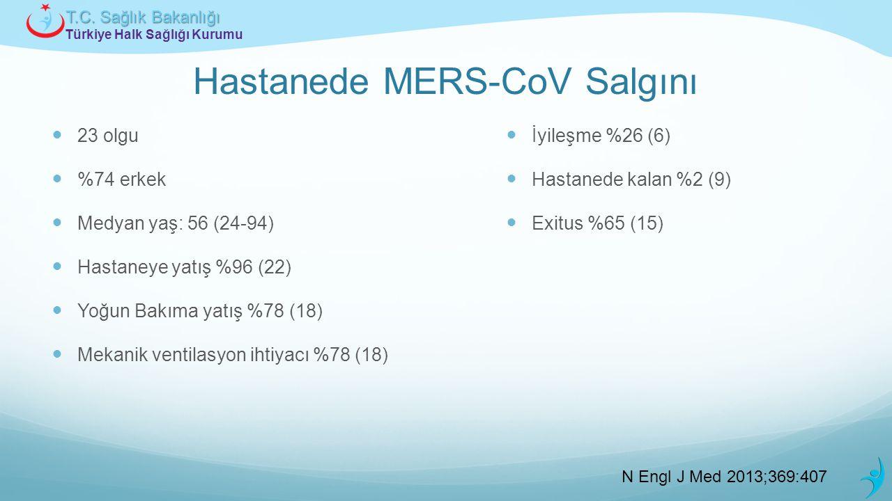 Hastanede MERS-CoV Salgını