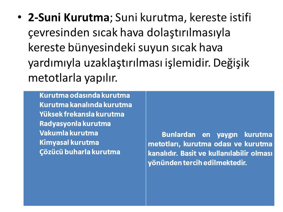 2-Suni Kurutma; Suni kurutma, kereste istifi çevresinden sıcak hava dolaştırılmasıyla kereste bünyesindeki suyun sıcak hava yardımıyla uzaklaştırılması işlemidir. Değişik metotlarla yapılır.