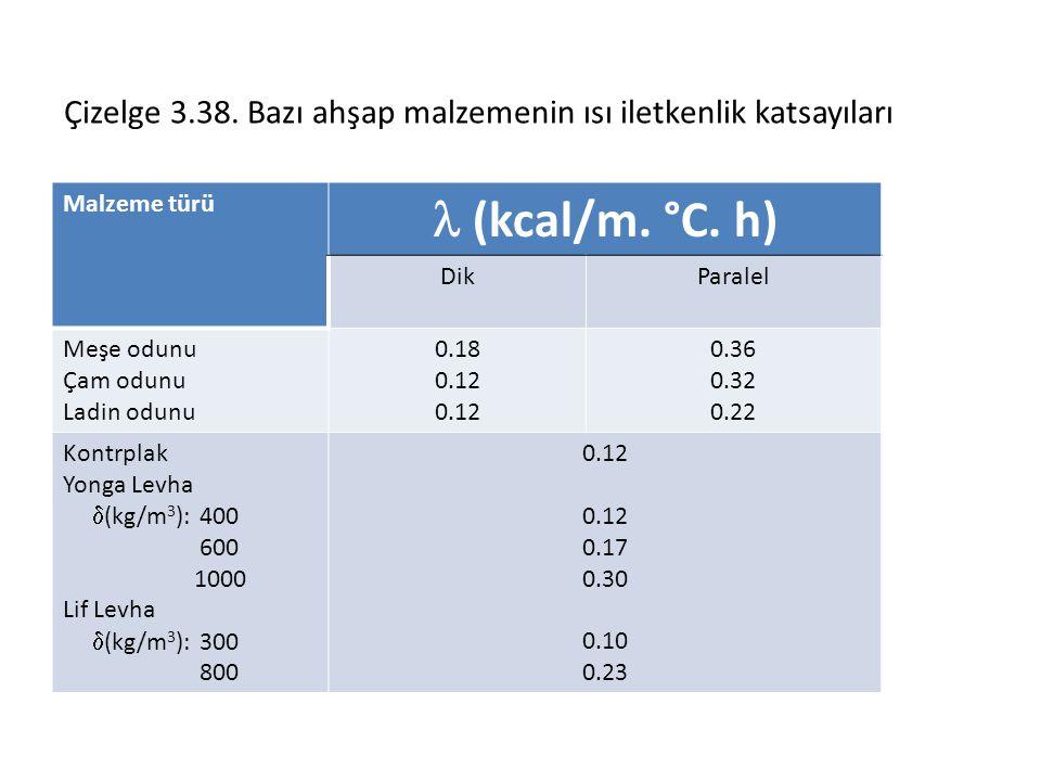 Çizelge 3.38. Bazı ahşap malzemenin ısı iletkenlik katsayıları