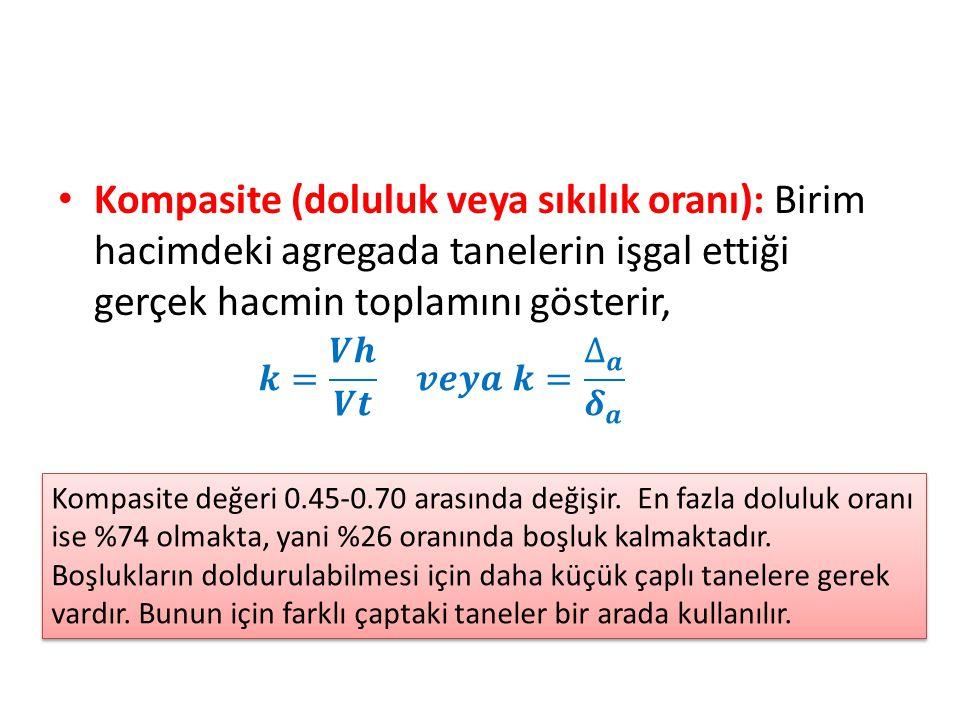 Kompasite (doluluk veya sıkılık oranı): Birim hacimdeki agregada tanelerin işgal ettiği gerçek hacmin toplamını gösterir,
