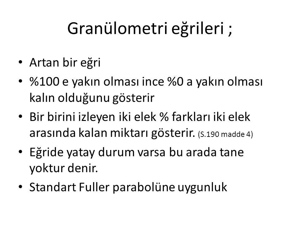 Granülometri eğrileri ;
