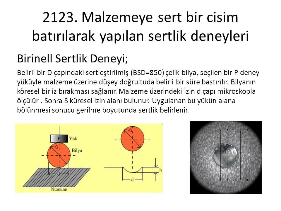 2123. Malzemeye sert bir cisim batırılarak yapılan sertlik deneyleri