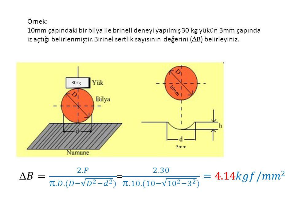 𝐵= 2.𝑃 .𝐷.(𝐷− 𝐷 2 − 𝑑 2 ) = 2.30 .10.(10− 10 2 − 3 2 ) =4.14𝑘𝑔𝑓/𝑚𝑚2
