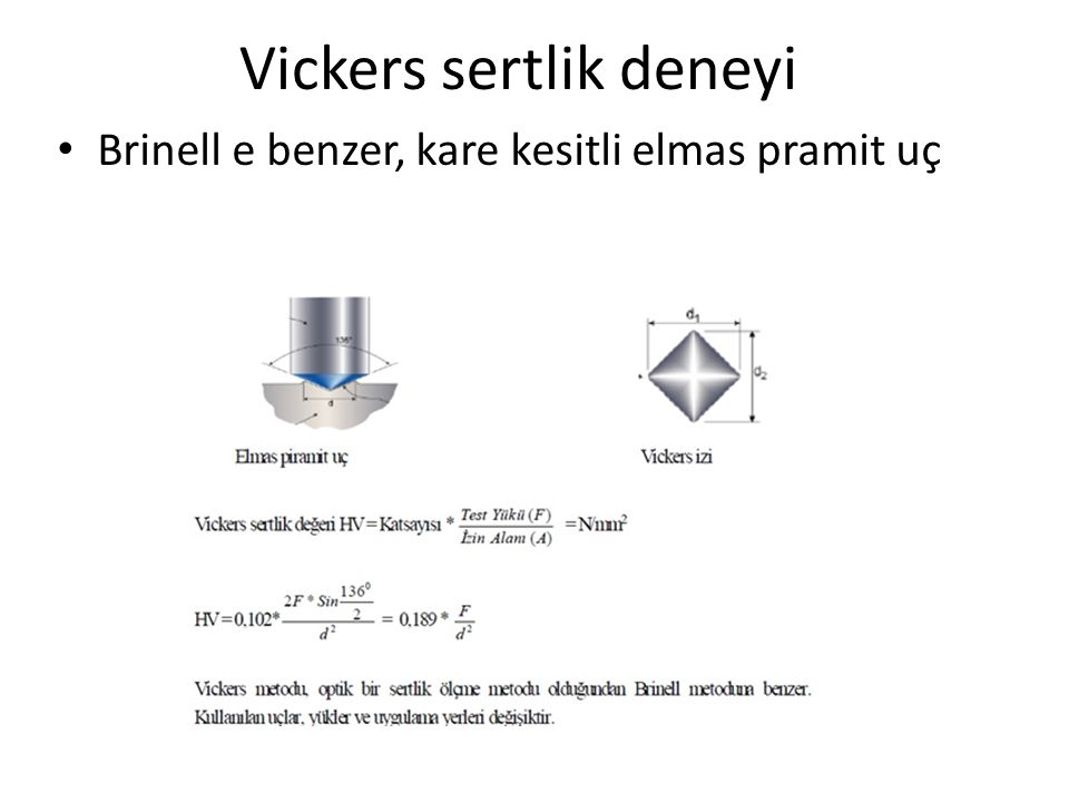 Vickers sertlik deneyi