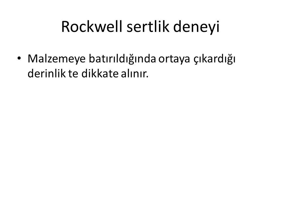 Rockwell sertlik deneyi