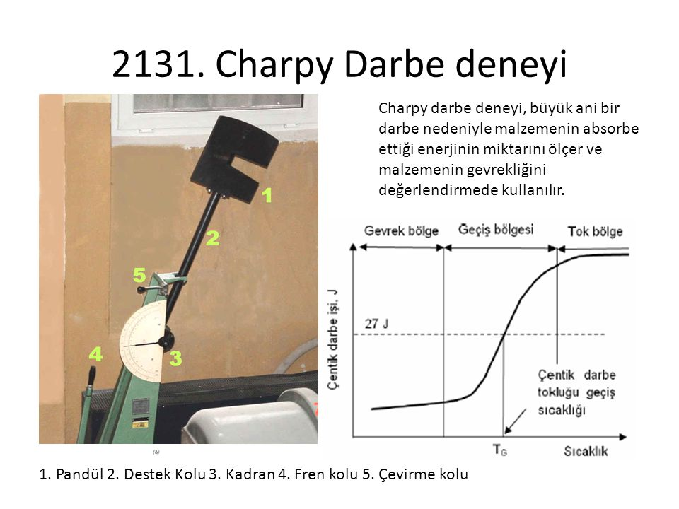 2131. Charpy Darbe deneyi