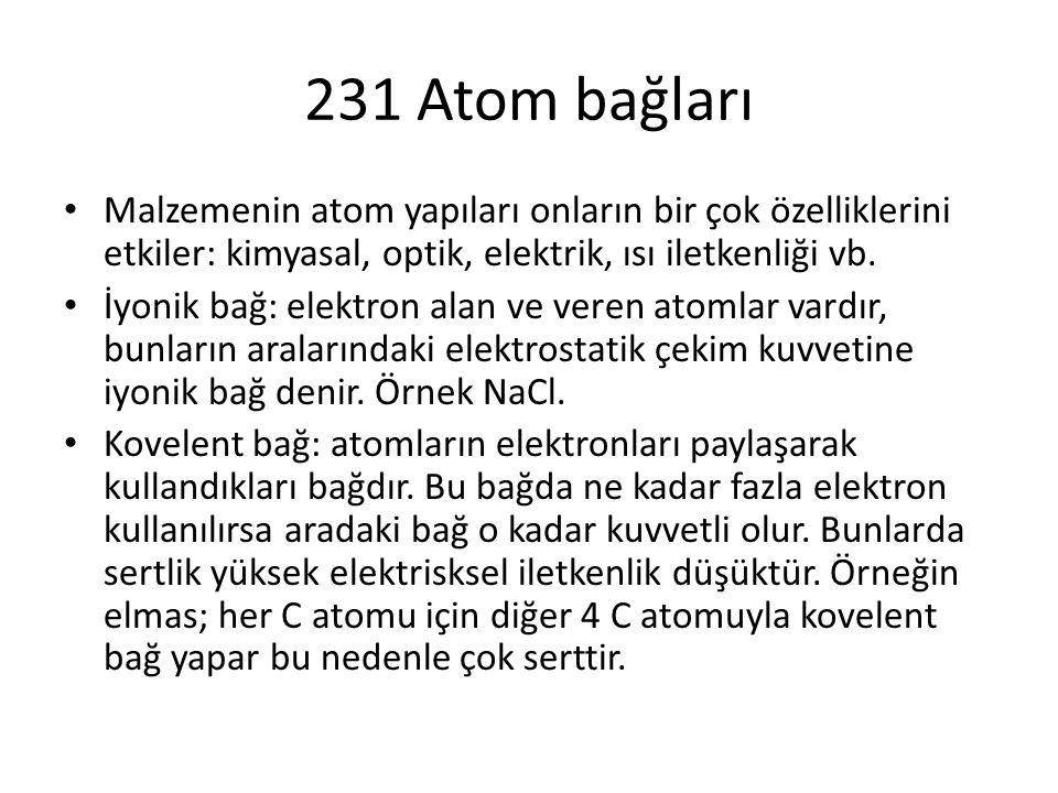 231 Atom bağları Malzemenin atom yapıları onların bir çok özelliklerini etkiler: kimyasal, optik, elektrik, ısı iletkenliği vb.