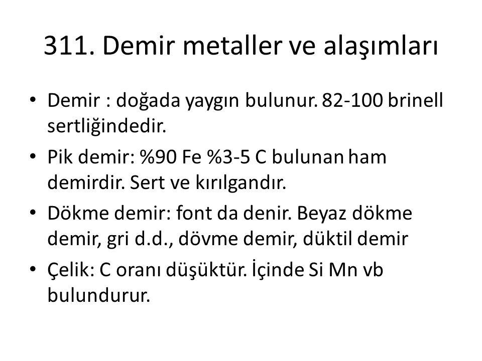 311. Demir metaller ve alaşımları