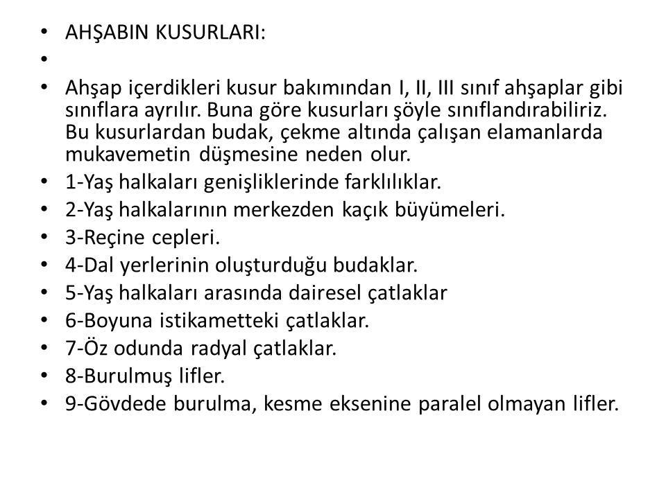 AHŞABIN KUSURLARI:
