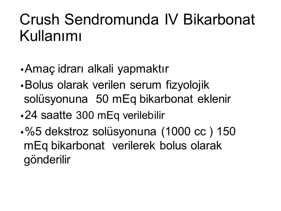 Crush Sendromunda IV Bikarbonat Kullanımı