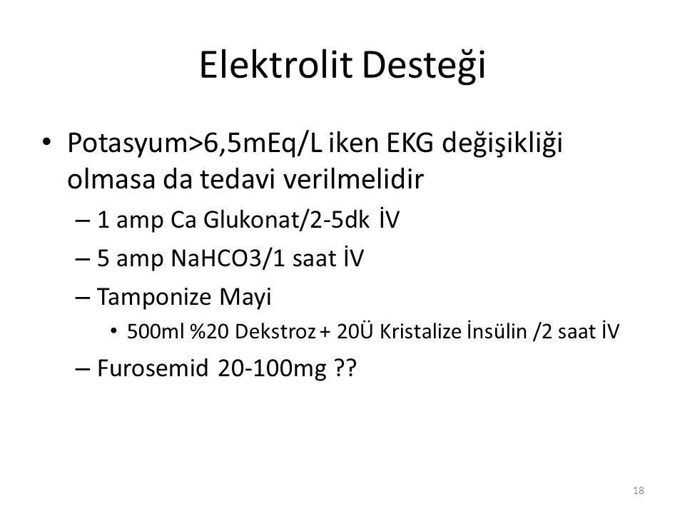 Elektrolit Desteği Potasyum>6,5mEq/L iken EKG değişikliği olmasa da tedavi verilmelidir. 1 amp Ca Glukonat/2-5dk İV.