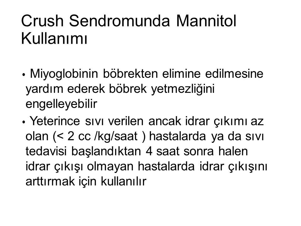 Crush Sendromunda Mannitol Kullanımı