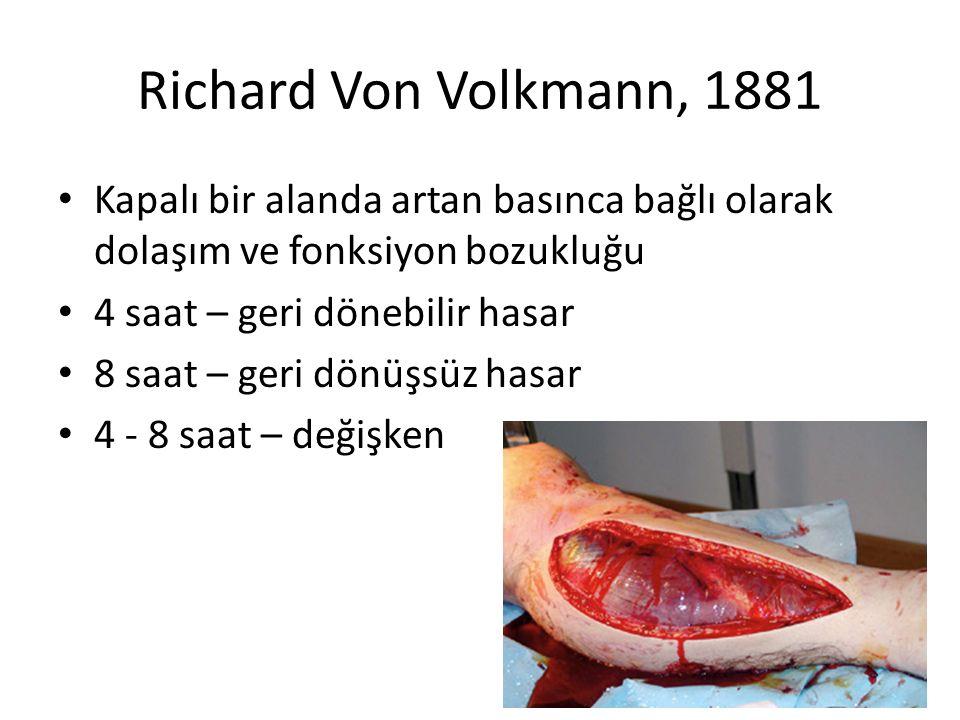 Richard Von Volkmann, 1881 Kapalı bir alanda artan basınca bağlı olarak dolaşım ve fonksiyon bozukluğu.