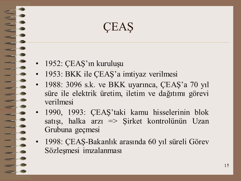 ÇEAŞ 1952: ÇEAŞ'ın kuruluşu 1953: BKK ile ÇEAŞ'a imtiyaz verilmesi