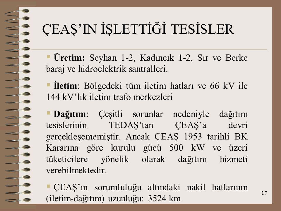 ÇEAŞ'IN İŞLETTİĞİ TESİSLER