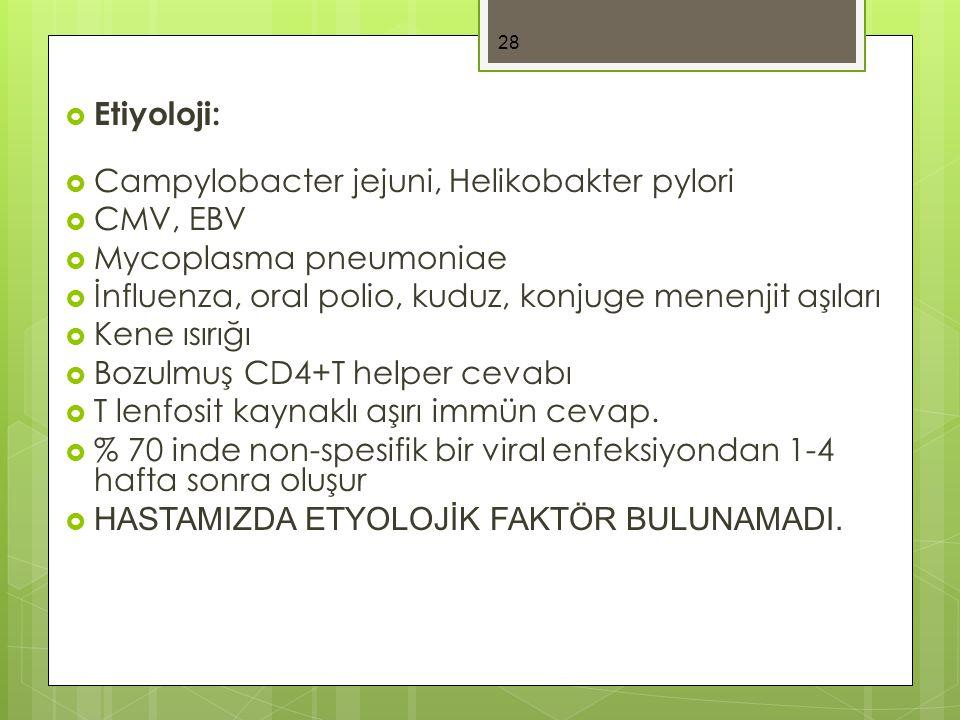 Etiyoloji: Campylobacter jejuni, Helikobakter pylori. CMV, EBV. Mycoplasma pneumoniae. İnfluenza, oral polio, kuduz, konjuge menenjit aşıları.
