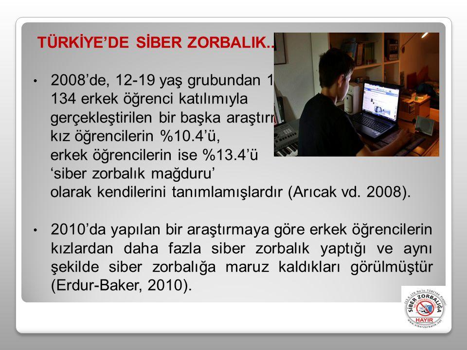 TÜRKİYE'DE SİBER ZORBALIK...