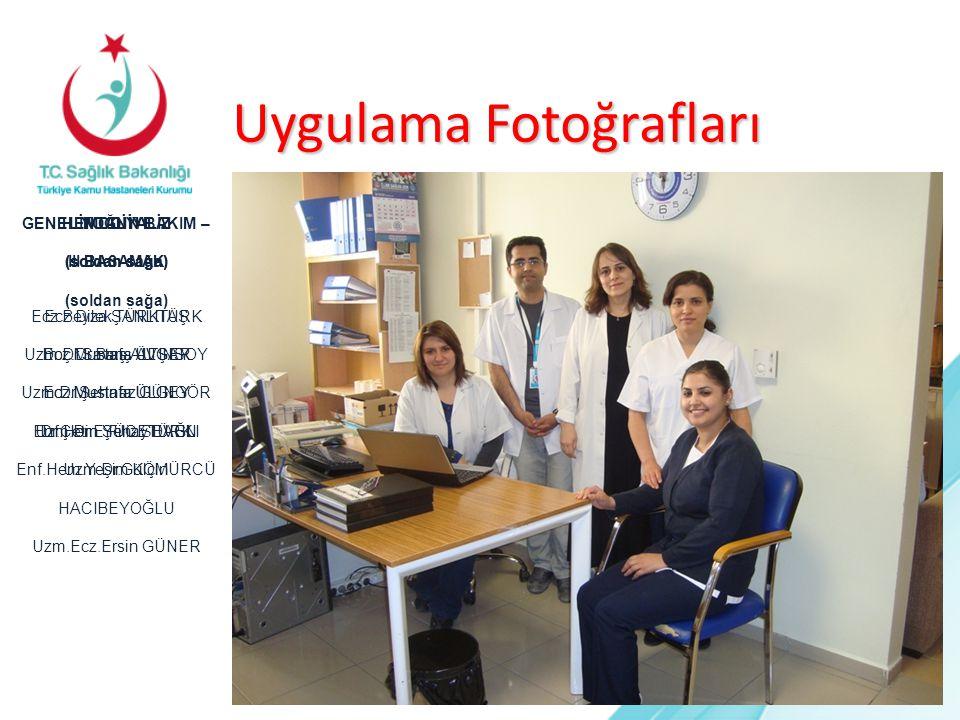 Uygulama Fotoğrafları