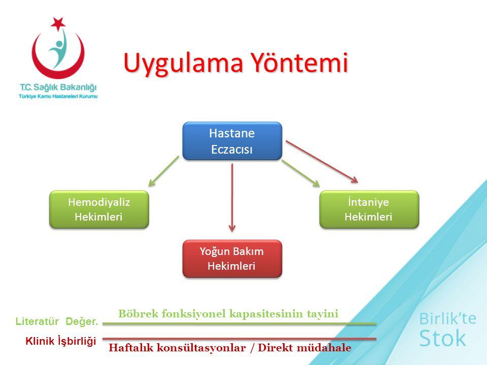 Uygulama Yöntemi Hastane Eczacısı Hemodiyaliz Hekimleri