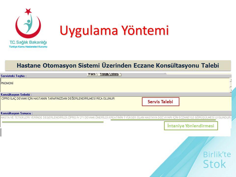 Uygulama Yöntemi Hastane Otomasyon Sistemi Üzerinden Eczane Konsültasyonu Talebi.