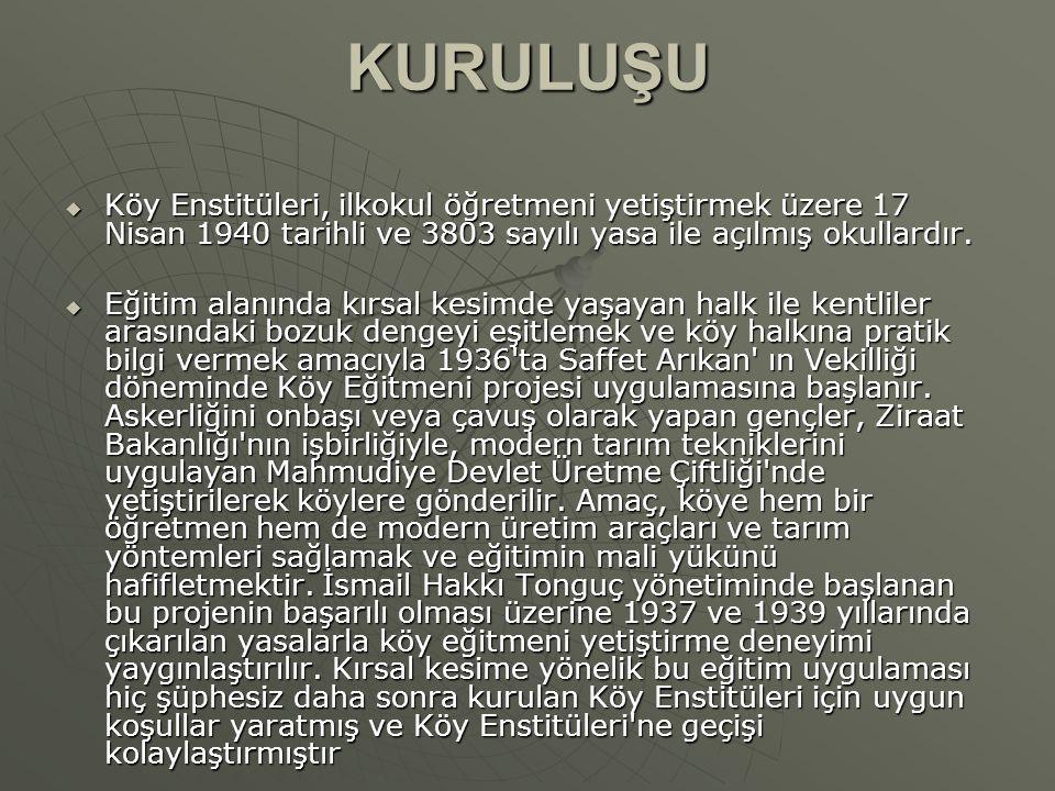 KURULUŞU Köy Enstitüleri, ilkokul öğretmeni yetiştirmek üzere 17 Nisan 1940 tarihli ve 3803 sayılı yasa ile açılmış okullardır.