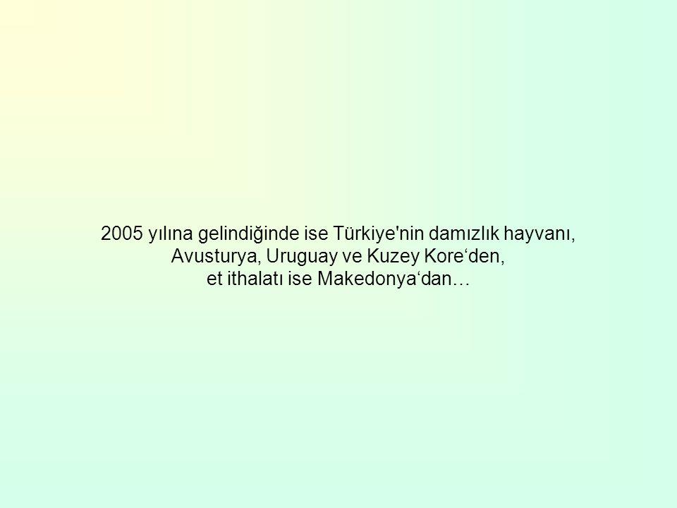 2005 yılına gelindiğinde ise Türkiye nin damızlık hayvanı, Avusturya, Uruguay ve Kuzey Kore'den, et ithalatı ise Makedonya'dan…