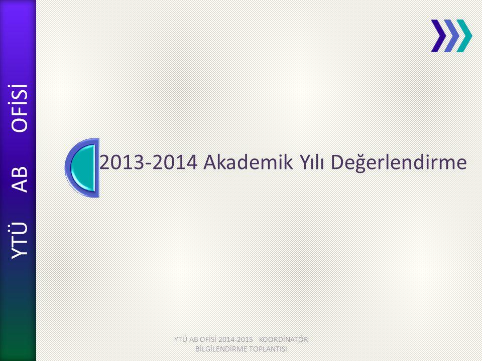 YTÜ AB OFİSİ 2014-2015 KOORDİNATÖR BİLGİLENDİRME TOPLANTISI