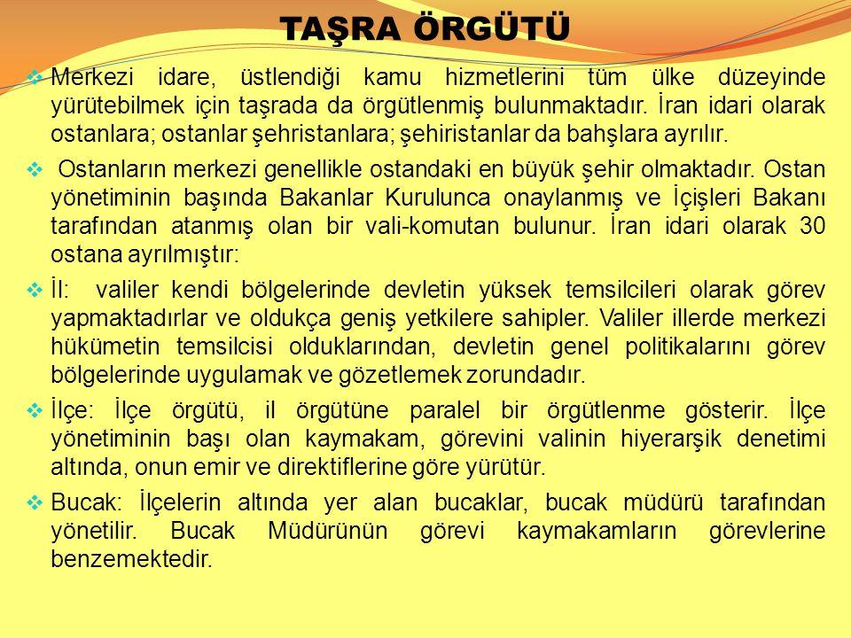 TAŞRA ÖRGÜTÜ
