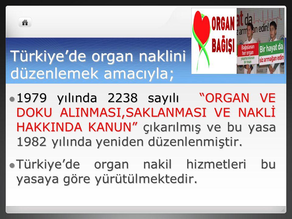 Türkiye'de organ naklini düzenlemek amacıyla;
