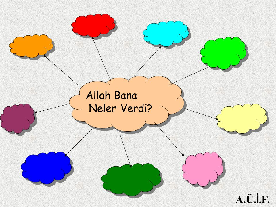 Allah Bana Neler Verdi A.Ü.İ.F.