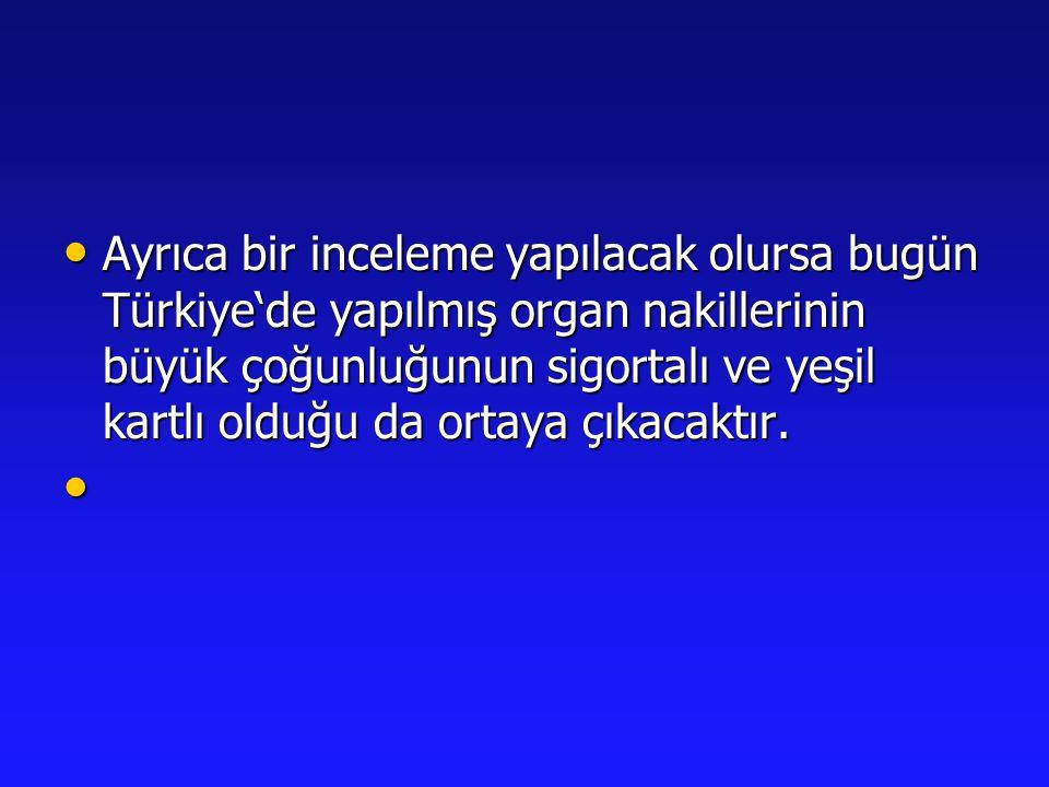 Ayrıca bir inceleme yapılacak olursa bugün Türkiye'de yapılmış organ nakillerinin büyük çoğunluğunun sigortalı ve yeşil kartlı olduğu da ortaya çıkacaktır.