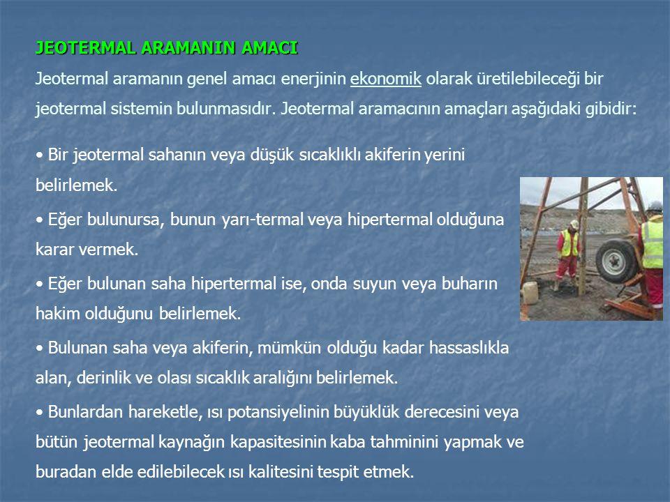 JEOTERMAL ARAMANIN AMACI Jeotermal aramanın genel amacı enerjinin ekonomik olarak üretilebileceği bir jeotermal sistemin bulunmasıdır. Jeotermal aramacının amaçları aşağıdaki gibidir: