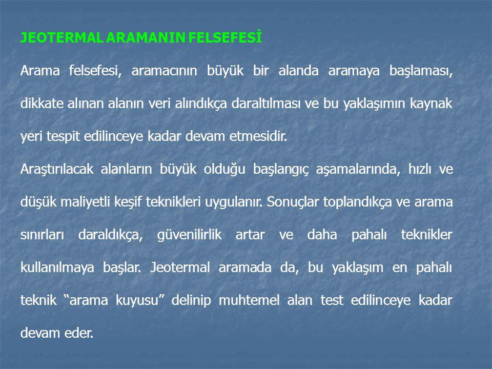 JEOTERMAL ARAMANIN FELSEFESİ
