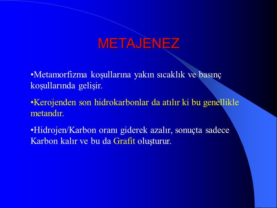 METAJENEZ Metamorfizma koşullarına yakın sıcaklık ve basınç koşullarında gelişir. Kerojenden son hidrokarbonlar da atılır ki bu genellikle metandır.