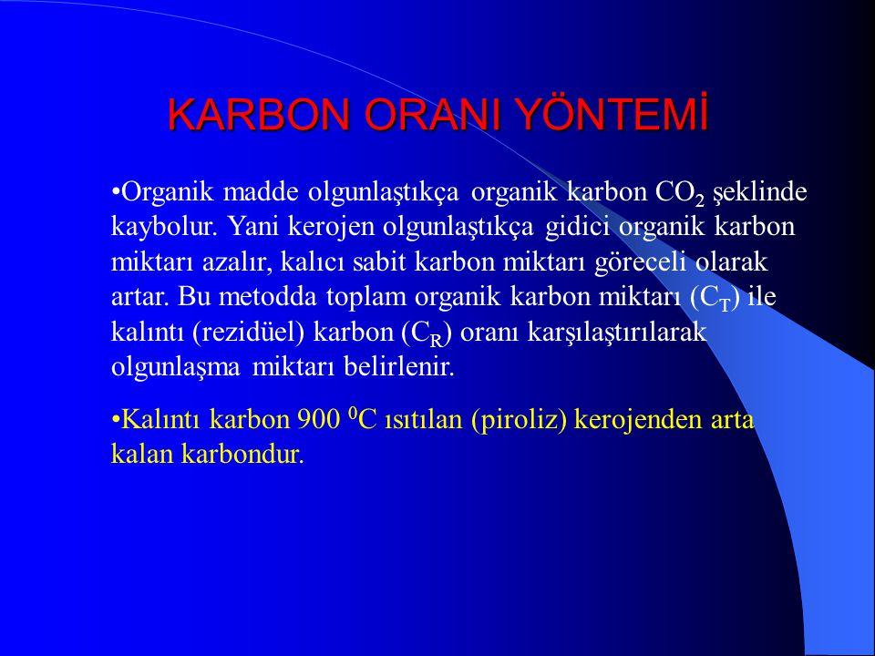 KARBON ORANI YÖNTEMİ