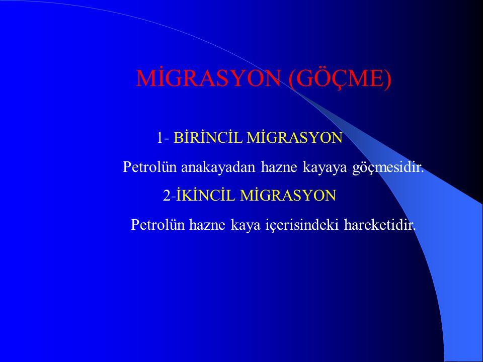 MİGRASYON (GÖÇME) 1- BİRİNCİL MİGRASYON