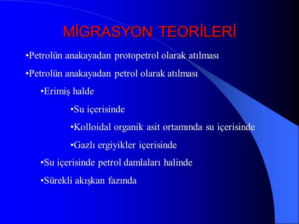 MİGRASYON TEORİLERİ Petrolün anakayadan protopetrol olarak atılması